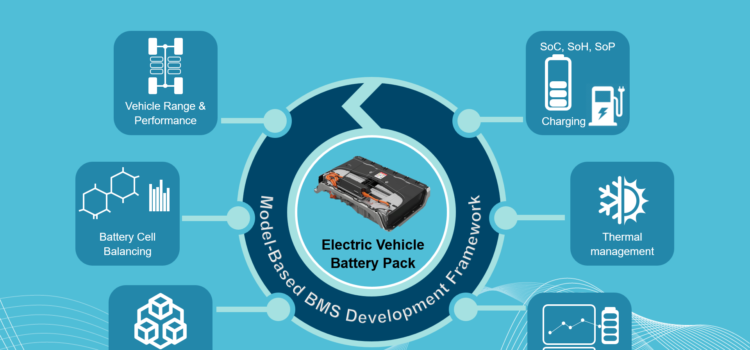 What Battery Management System (BMS) Means?